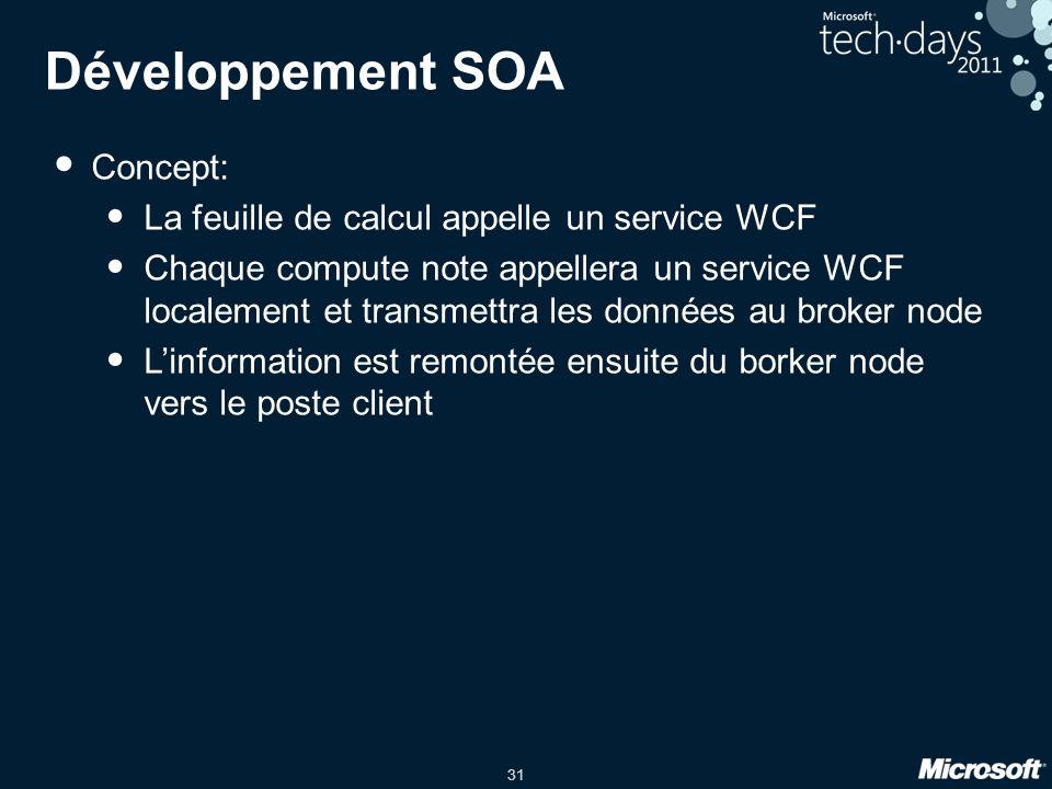 31 Développement SOA • Concept: • La feuille de calcul appelle un service WCF • Chaque compute note appellera un service WCF localement et transmettra