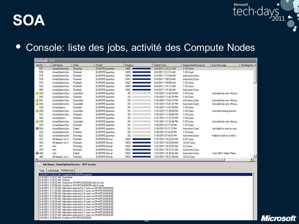 32 SOA • Console: liste des jobs, activité des Compute Nodes