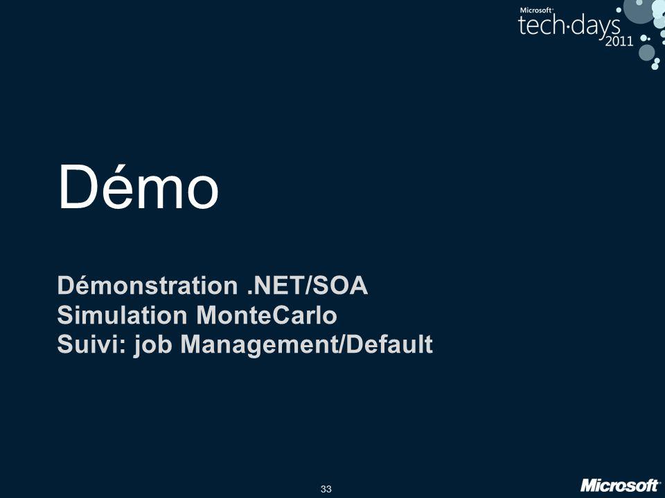 33 Démo Démonstration.NET/SOA Simulation MonteCarlo Suivi: job Management/Default
