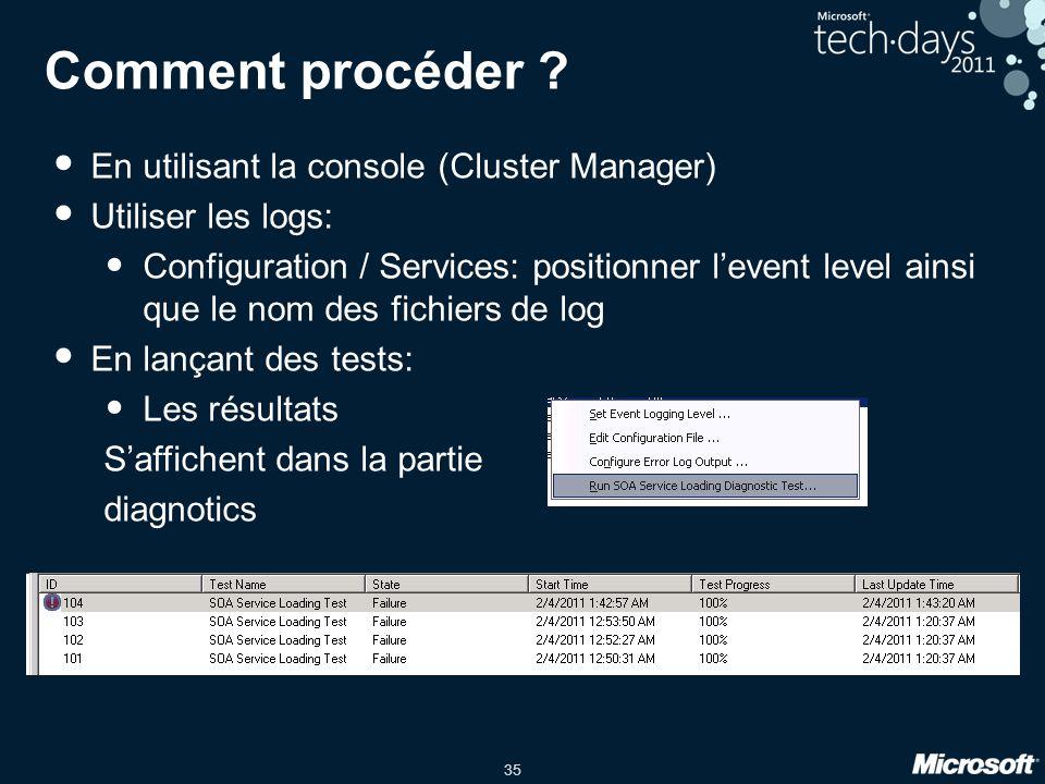 35 Comment procéder ? • En utilisant la console (Cluster Manager) • Utiliser les logs: • Configuration / Services: positionner l'event level ainsi que