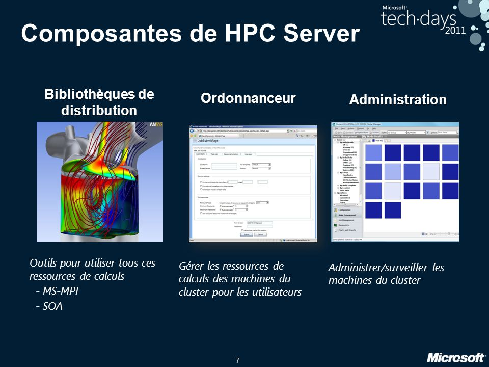 7 Bibliothèques de distribution Outils pour utiliser tous ces ressources de calculs - MS-MPI - SOA Composantes de HPC ServerOrdonnanceur Gérer les res