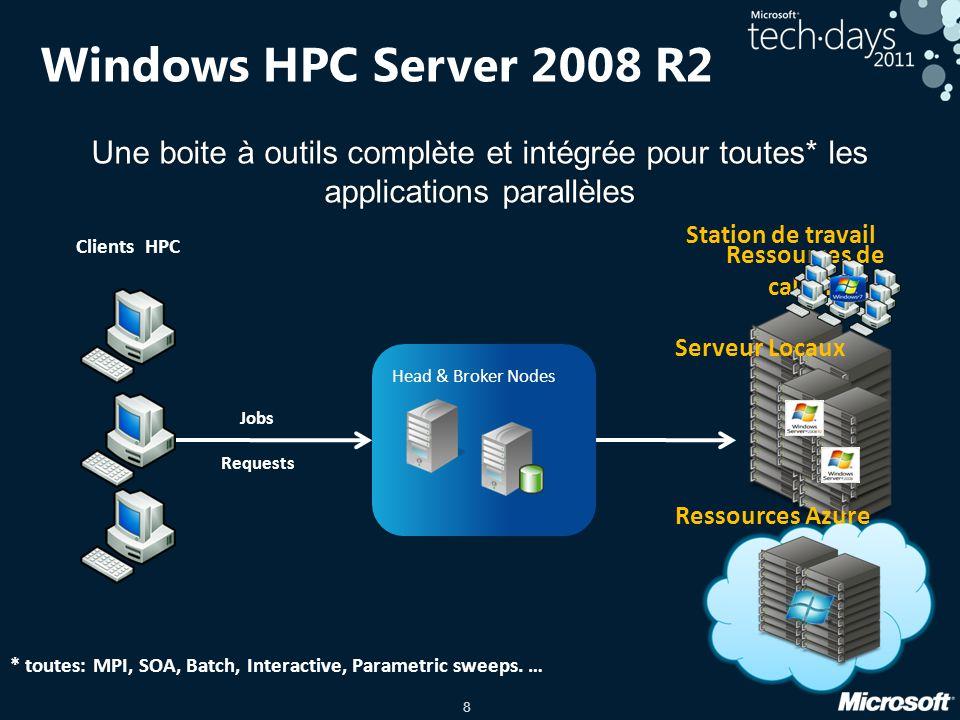 8 Windows HPC Server 2008 R2 Une boite à outils complète et intégrée pour toutes* les applications parallèles Clients HPC Jobs Requests Head & Broker