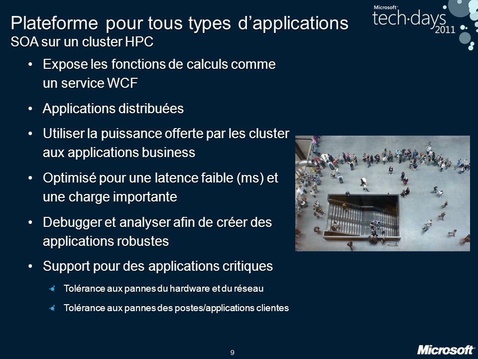 9 Plateforme pour tous types d'applications SOA sur un cluster HPC •Expose les fonctions de calculs comme un service WCF •Applications distribuées •Ut