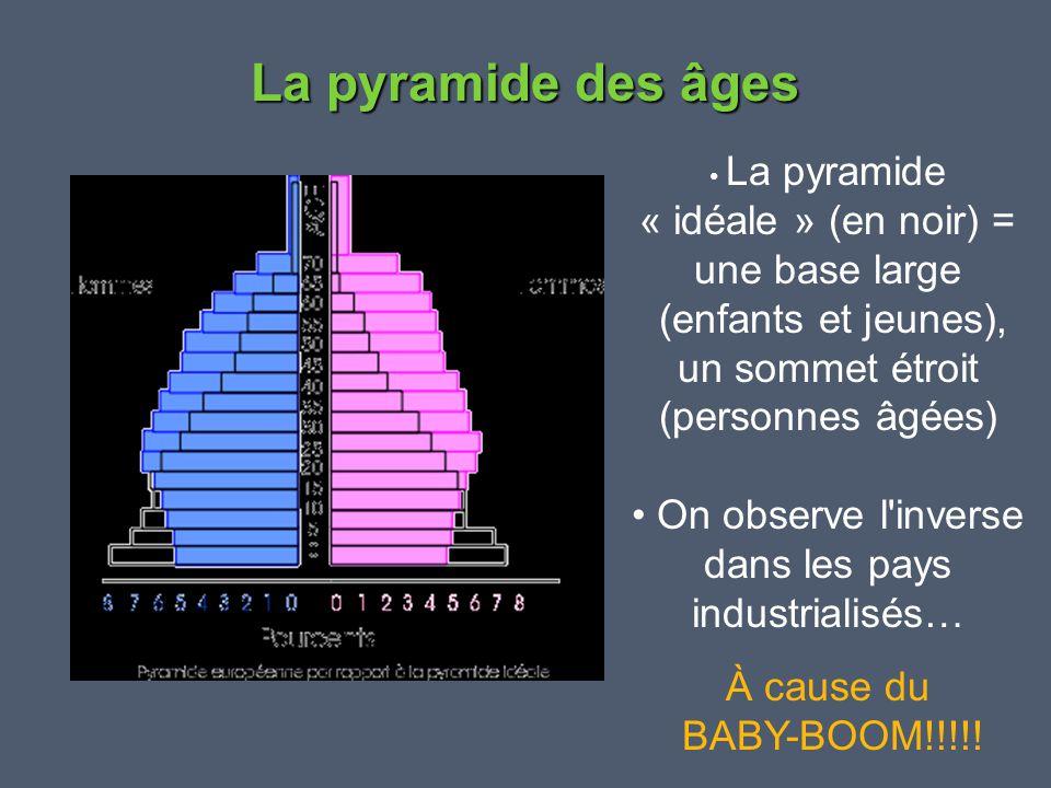 La pyramide des âges • La pyramide « idéale » (en noir) = une base large (enfants et jeunes), un sommet étroit (personnes âgées) • On observe l'invers