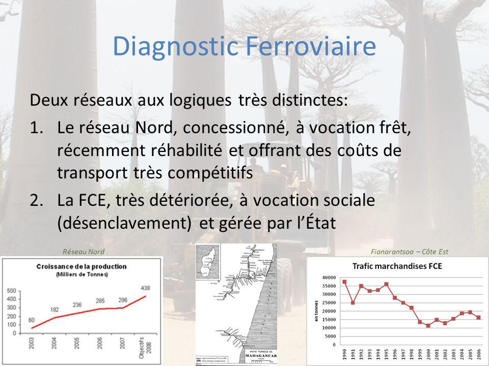 Diagnostic Ferroviaire Deux réseaux aux logiques très distinctes: 1.Le réseau Nord, concessionné, à vocation frêt, récemment réhabilité et offrant des