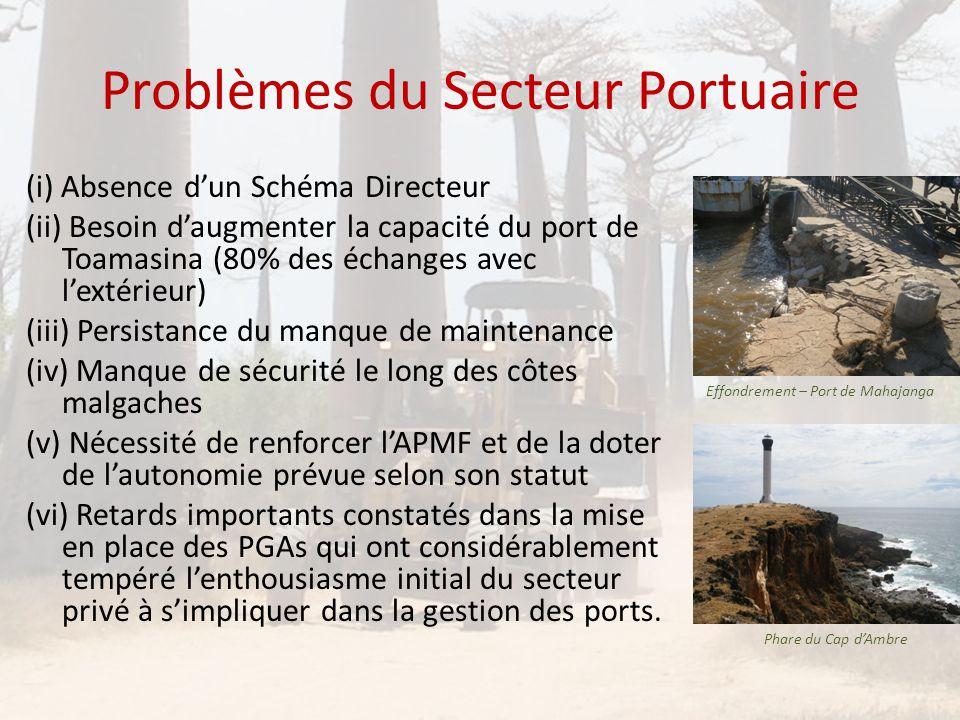Problèmes du Secteur Portuaire (i) Absence d'un Schéma Directeur (ii) Besoin d'augmenter la capacité du port de Toamasina (80% des échanges avec l'ext