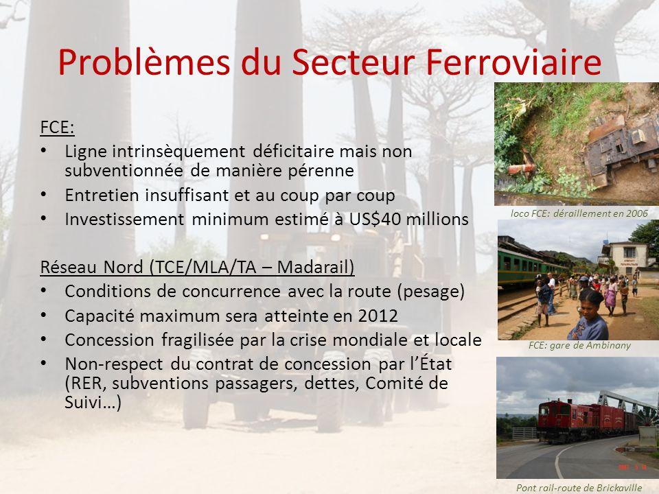 Problèmes du Secteur Ferroviaire FCE: • Ligne intrinsèquement déficitaire mais non subventionnée de manière pérenne • Entretien insuffisant et au coup