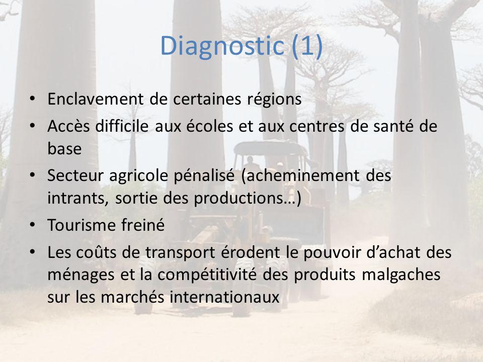 Diagnostic (1) • Enclavement de certaines régions • Accès difficile aux écoles et aux centres de santé de base • Secteur agricole pénalisé (achemineme