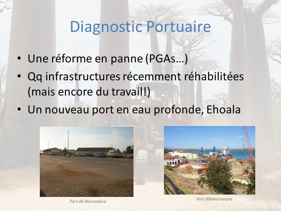 Diagnostic Portuaire • Une réforme en panne (PGAs…) • Qq infrastructures récemment réhabilitées (mais encore du travail!) • Un nouveau port en eau pro