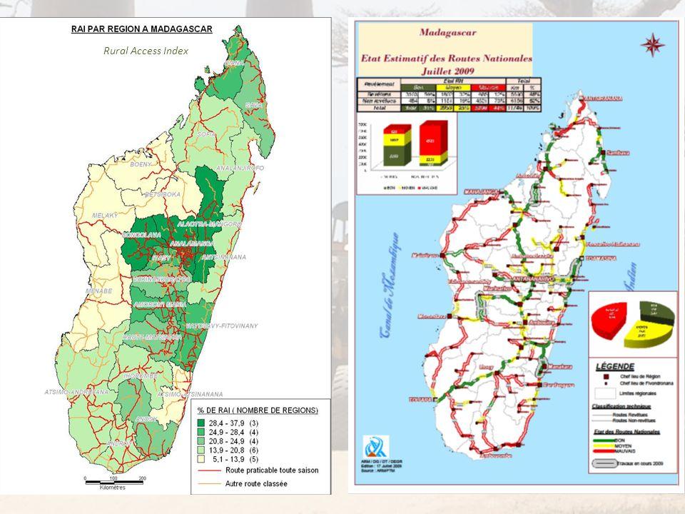 Rural Access Index