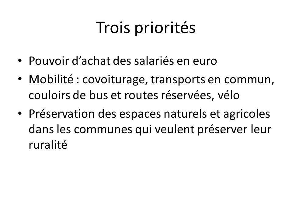 Trois priorités • Pouvoir d'achat des salariés en euro • Mobilité : covoiturage, transports en commun, couloirs de bus et routes réservées, vélo • Préservation des espaces naturels et agricoles dans les communes qui veulent préserver leur ruralité