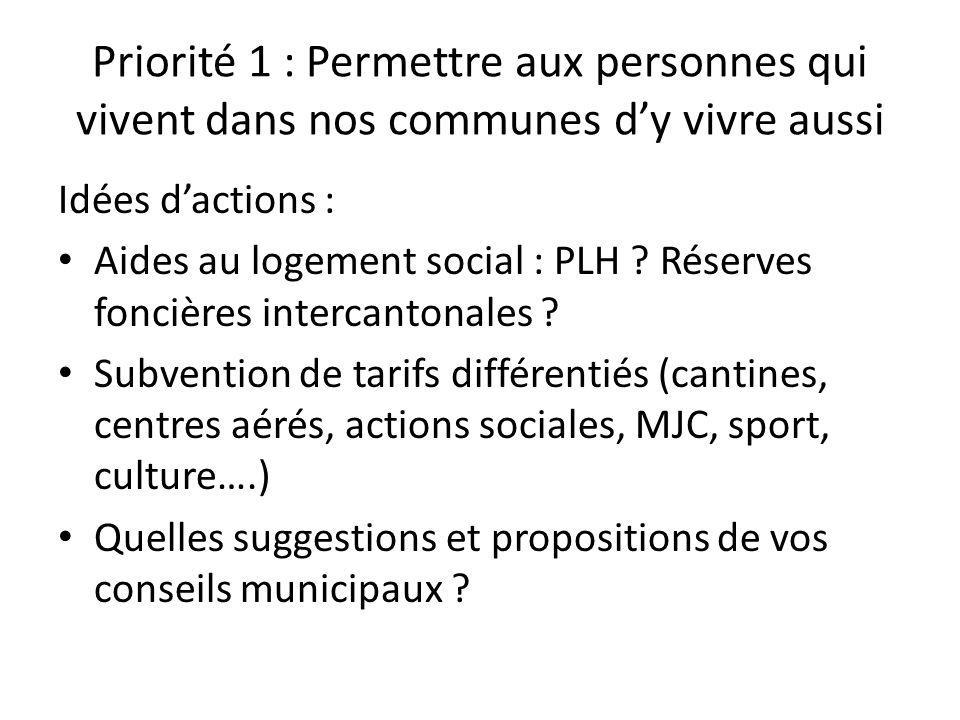 Priorité 1 : Permettre aux personnes qui vivent dans nos communes d'y vivre aussi Idées d'actions : • Aides au logement social : PLH .