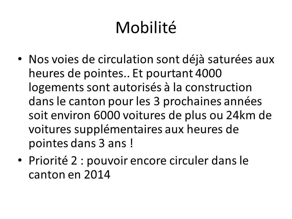 Mobilité • Nos voies de circulation sont déjà saturées aux heures de pointes..
