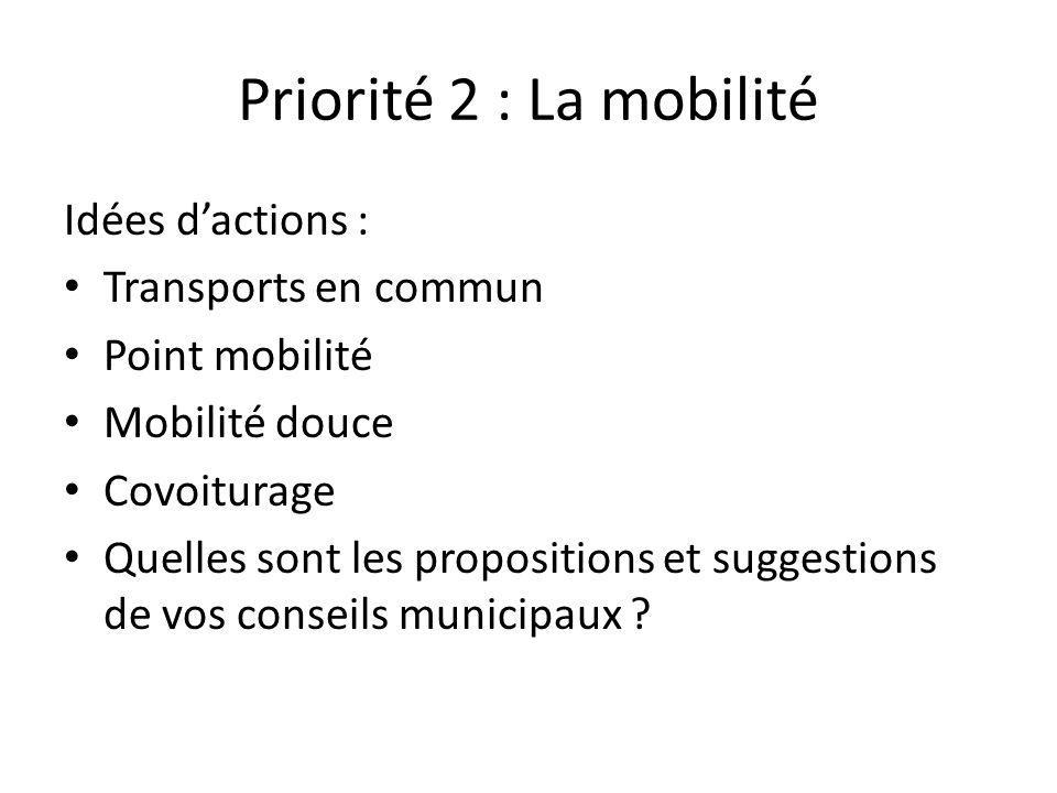 Priorité 2 : La mobilité Idées d'actions : • Transports en commun • Point mobilité • Mobilité douce • Covoiturage • Quelles sont les propositions et suggestions de vos conseils municipaux