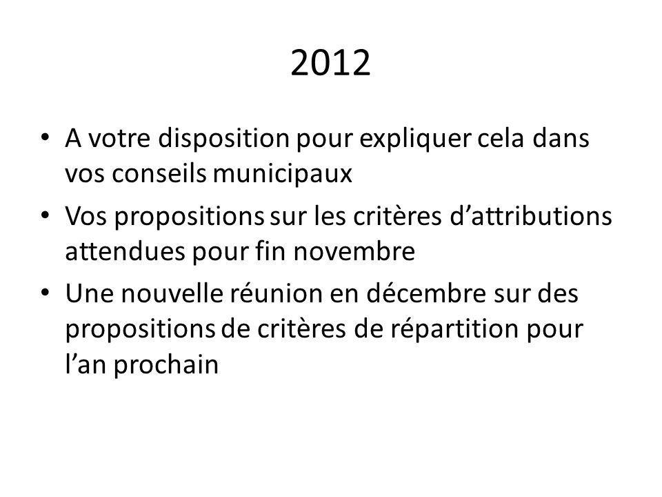 2012 • A votre disposition pour expliquer cela dans vos conseils municipaux • Vos propositions sur les critères d'attributions attendues pour fin novembre • Une nouvelle réunion en décembre sur des propositions de critères de répartition pour l'an prochain