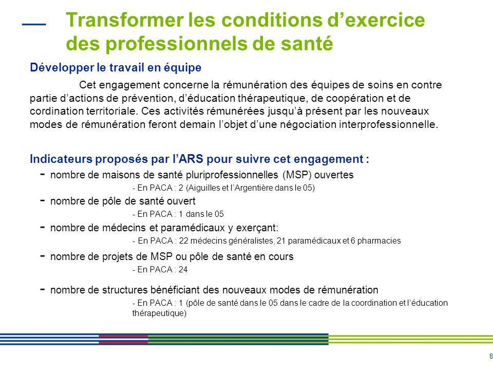 8 Transformer les conditions d'exercice des professionnels de santé Développer le travail en équipe Cet engagement concerne la rémunération des équipes de soins en contre partie d'actions de prévention, d'éducation thérapeutique, de coopération et de cordination territoriale.