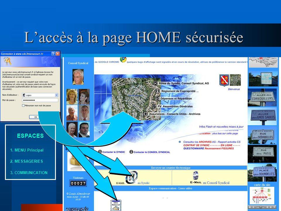 L'accès à la page HOME sécurisée ESPACES 1. MENU Principal 2. MESSAGERIES 3. COMMUNICATION