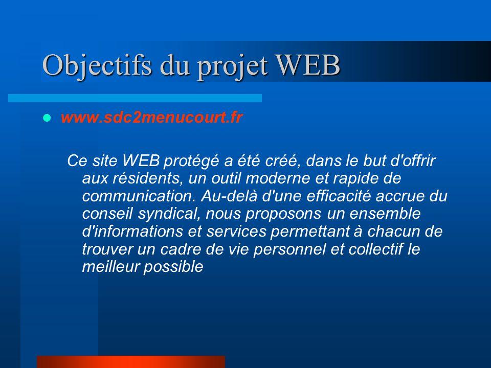 Calendrier du site 2009  3 grandes étapes 1.Architecture, Scan, créations pages site 2.Proto : http://pagesperso-orange.fr/sdc2menucourt 3.Site Migration, Protections, Hébergement : www HEBERGEMENT des données : Adresse Site : www.sdc2menucourt.frwww.sdc2menucourt.fr Login : copro Password : 95180SDC2 janfévmaravrmaijunaoûsepoctnovdéc Phase 1 Phase 3 jul Phase 2