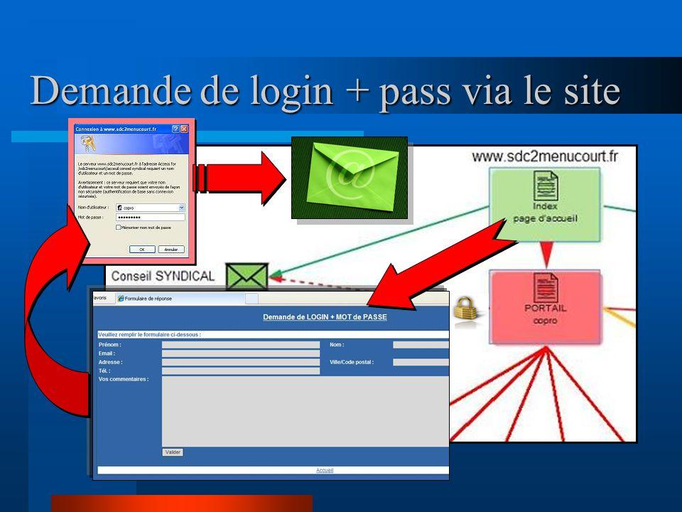 Demande de login + pass via le site