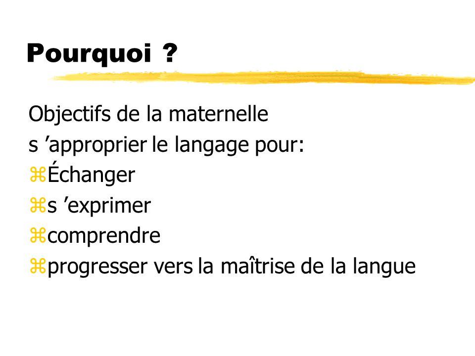 Pourquoi ? Objectifs de la maternelle s 'approprier le langage pour: zÉchanger zs 'exprimer zcomprendre zprogresser vers la maîtrise de la langue