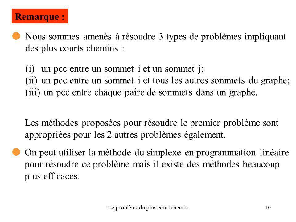 Le problème du plus court chemin10 Remarque : Nous sommes amenés à résoudre 3 types de problèmes impliquant des plus courts chemins : (i)un pcc entre