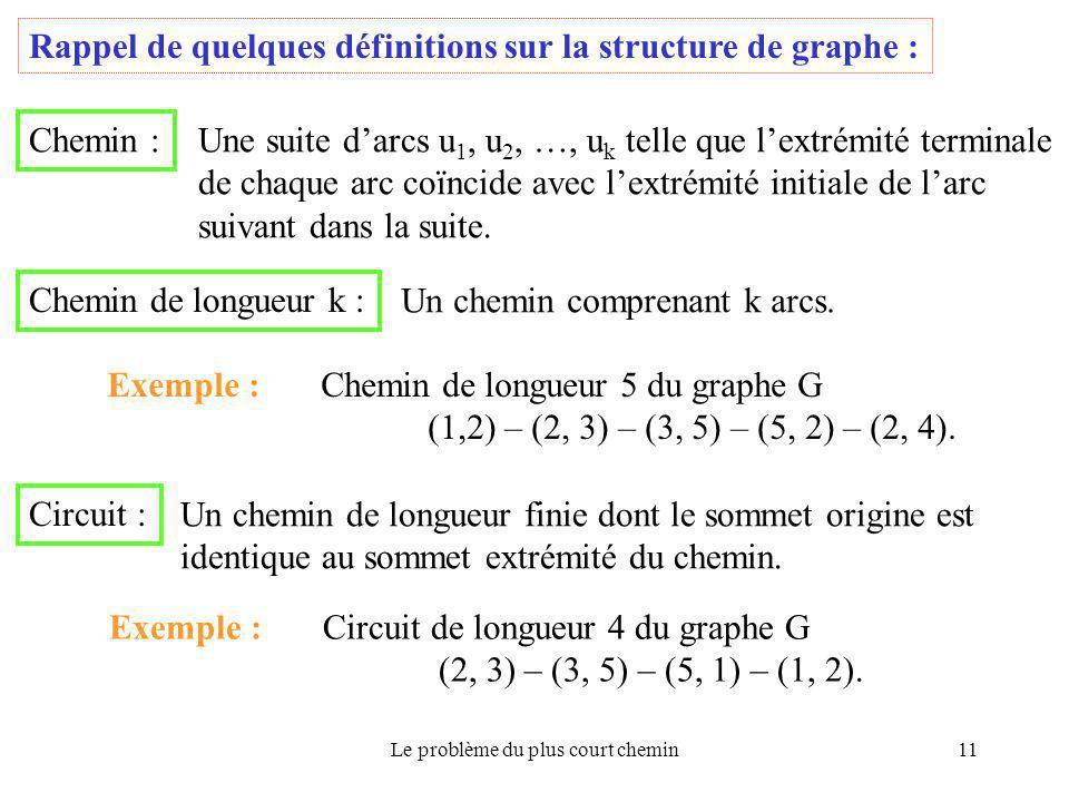Le problème du plus court chemin11 Rappel de quelques définitions sur la structure de graphe : Chemin : Une suite d'arcs u 1, u 2, …, u k telle que l'
