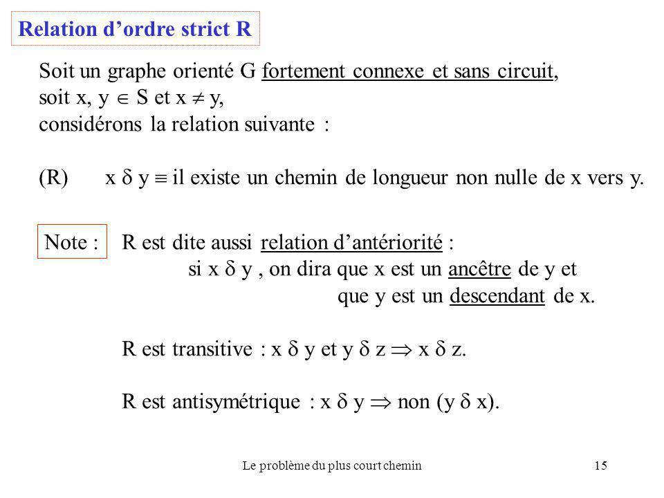 Le problème du plus court chemin15 Relation d'ordre strict R Soit un graphe orienté G fortement connexe et sans circuit, soit x, y  S et x  y, consi