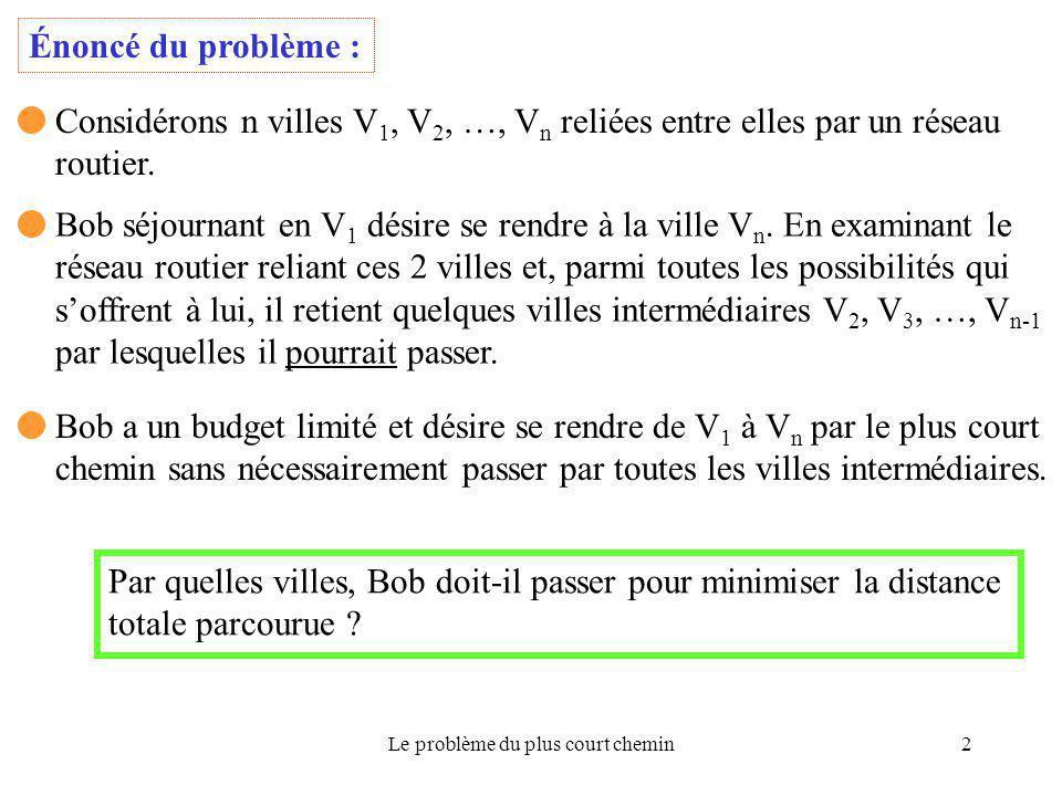Le problème du plus court chemin2 Énoncé du problème : Considérons n villes V 1, V 2, …, V n reliées entre elles par un réseau routier. Bob séjournant