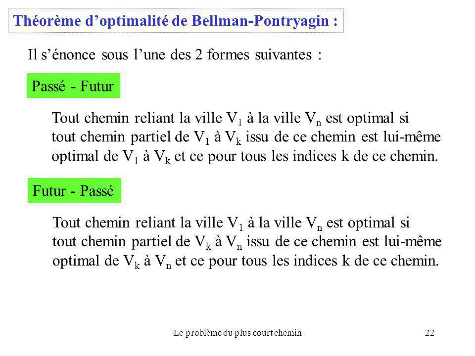 Le problème du plus court chemin22 Théorème d'optimalité de Bellman-Pontryagin : Il s'énonce sous l'une des 2 formes suivantes : Passé - Futur Tout ch