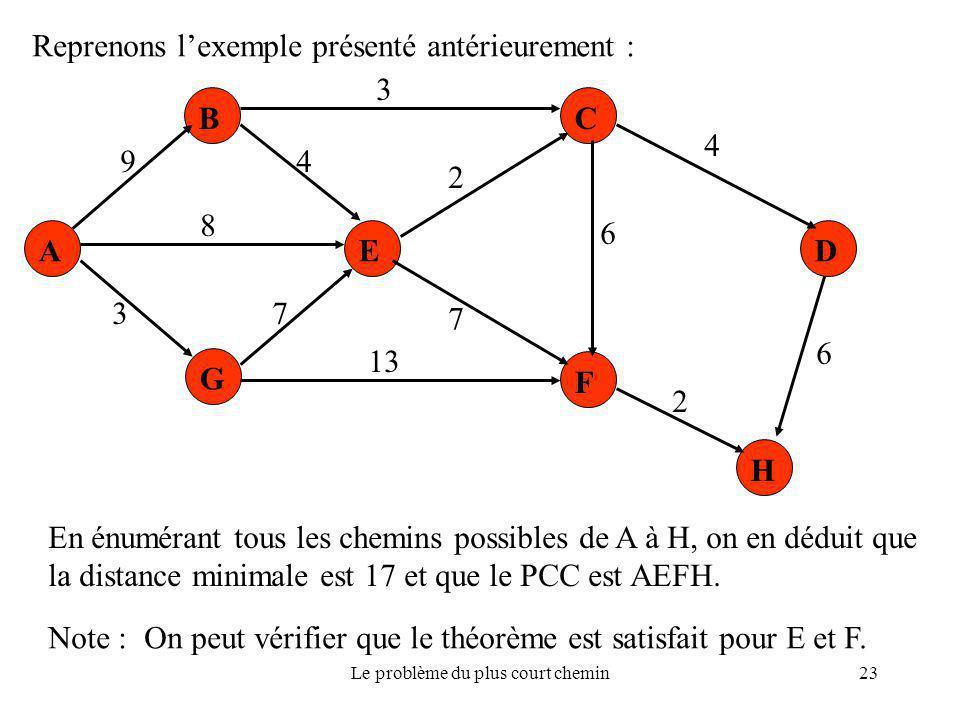 Le problème du plus court chemin23 A B G E C F D H 9 8 37 13 7 4 3 4 6 2 6 2 Reprenons l'exemple présenté antérieurement : En énumérant tous les chemi