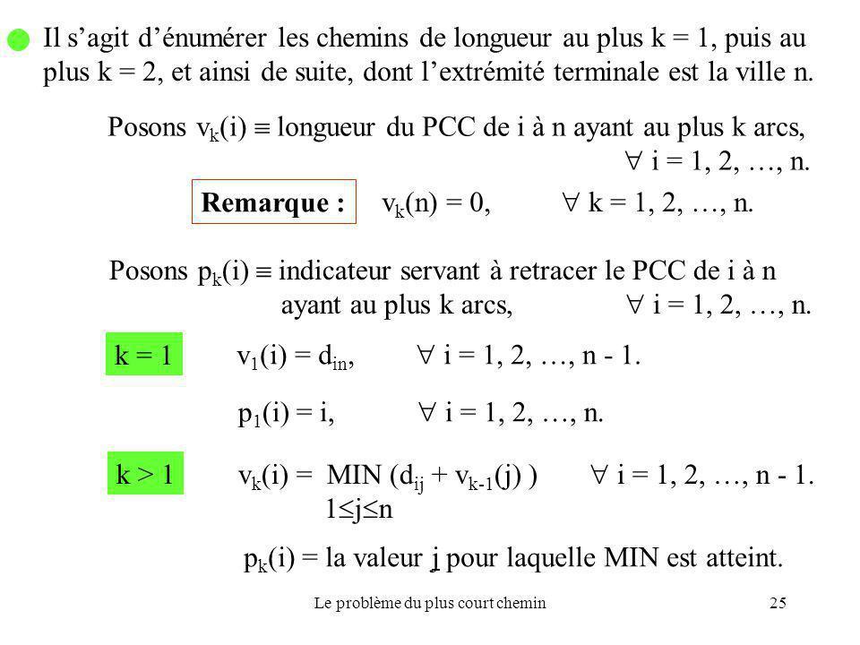 Le problème du plus court chemin25 Il s'agit d'énumérer les chemins de longueur au plus k = 1, puis au plus k = 2, et ainsi de suite, dont l'extrémité