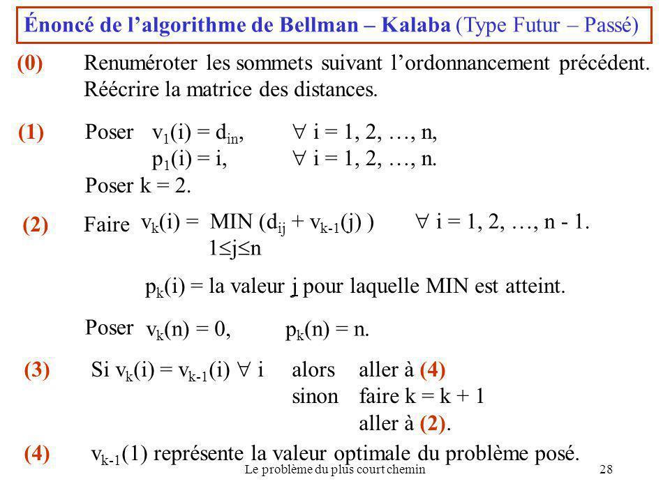 Le problème du plus court chemin28 Énoncé de l'algorithme de Bellman – Kalaba (Type Futur – Passé) (0)Renuméroter les sommets suivant l'ordonnancement