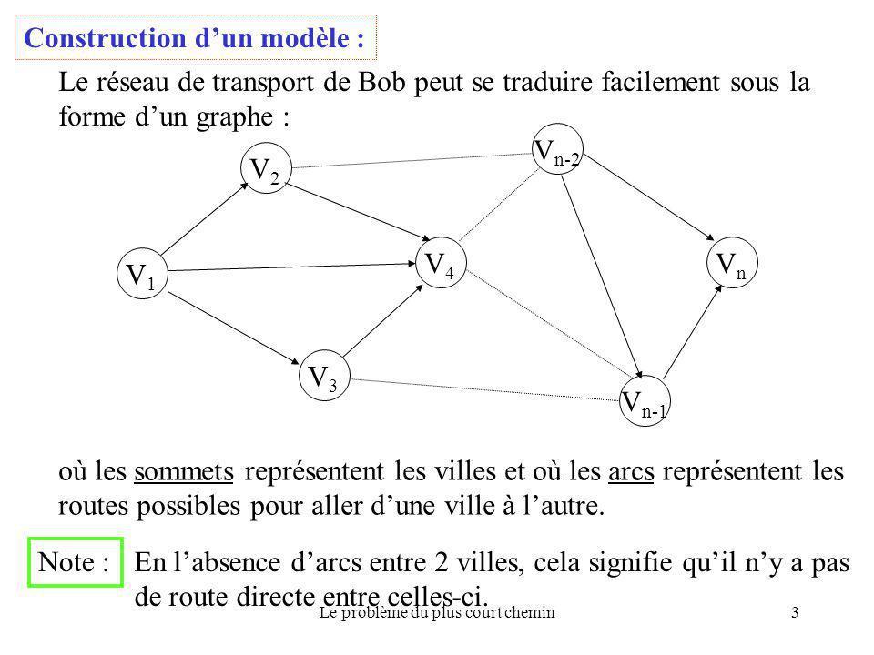 Le problème du plus court chemin3 Construction d'un modèle : Le réseau de transport de Bob peut se traduire facilement sous la forme d'un graphe : V1V