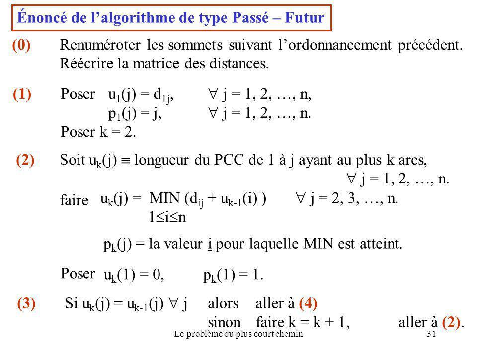 Le problème du plus court chemin31 Énoncé de l'algorithme de type Passé – Futur (0)Renuméroter les sommets suivant l'ordonnancement précédent. Réécrir