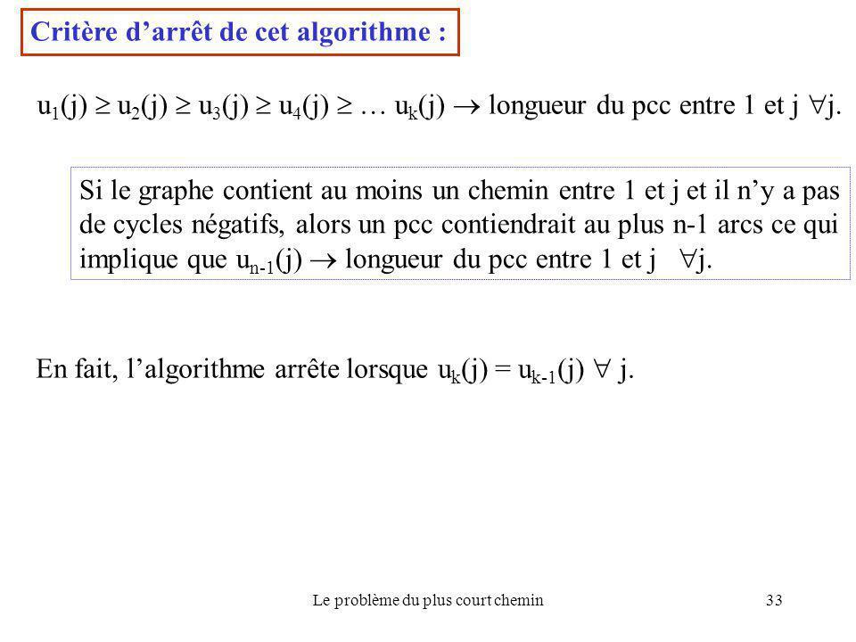 Le problème du plus court chemin33 Critère d'arrêt de cet algorithme : u 1 (j)  u 2 (j)  u 3 (j)  u 4 (j)  … u k (j)  longueur du pcc entre 1 et