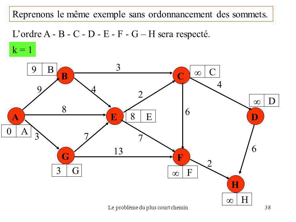 Le problème du plus court chemin38 Reprenons le même exemple sans ordonnancement des sommets. A B G E C F D H 9 8 37 13 7 4 3 4 6 2 6 2 L'ordre A - B