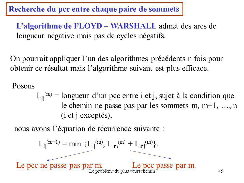 Le problème du plus court chemin45 Recherche du pcc entre chaque paire de sommets L'algorithme de FLOYD – WARSHALL admet des arcs de longueur négative
