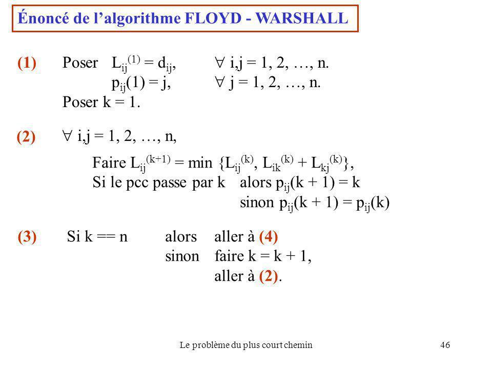 Le problème du plus court chemin46 Énoncé de l'algorithme FLOYD - WARSHALL PoserL ij (1) = d ij,  i,j = 1, 2, …, n. p ij (1) = j,  j = 1, 2, …, n. P