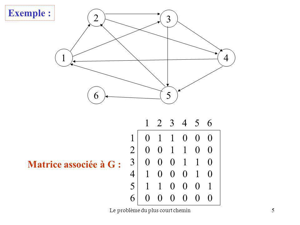 Le problème du plus court chemin5 Exemple : 1 2 6 3 5 4 10 1 1 0 0 0 20 0 1 1 0 0 30 0 0 1 1 0 41 0 0 0 1 0 51 1 0 0 0 1 60 0 0 0 0 0 1 2 3 4 5 6 Matr