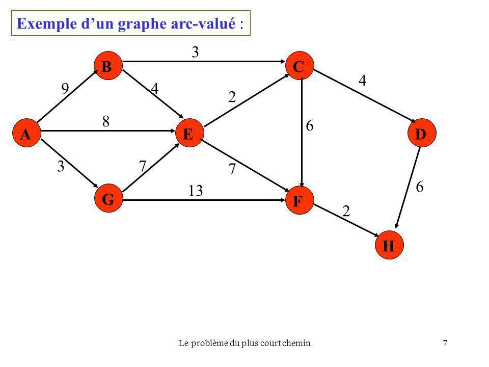 Le problème du plus court chemin7 Exemple d'un graphe arc-valué : A B G E C F D H 9 8 37 13 7 4 3 4 6 2 6 2