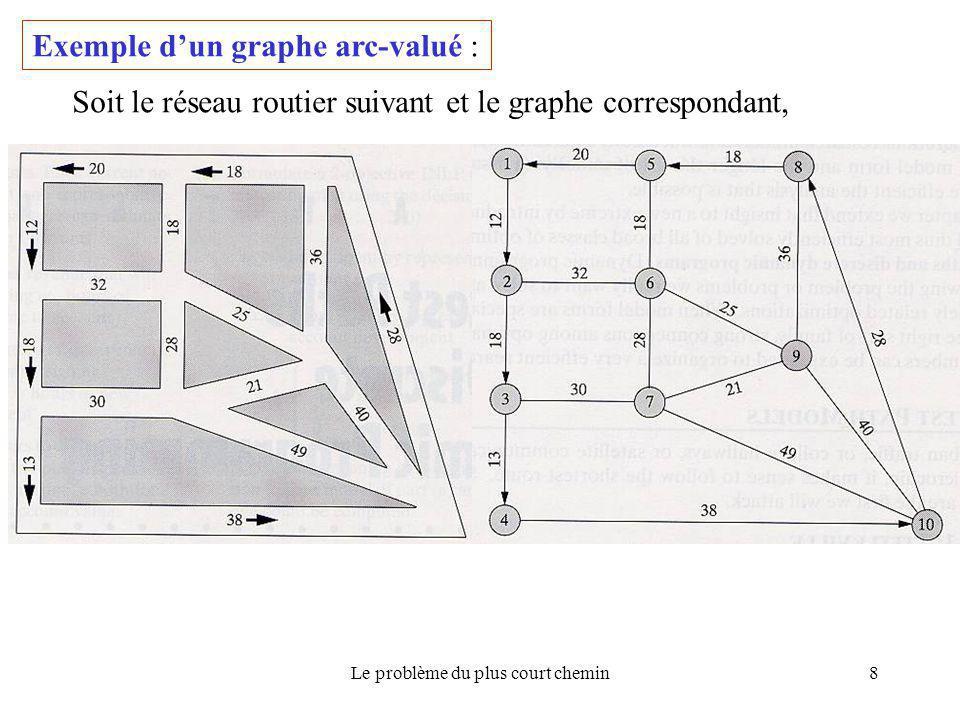 Le problème du plus court chemin8 Exemple d'un graphe arc-valué : Soit le réseau routier suivant et le graphe correspondant,