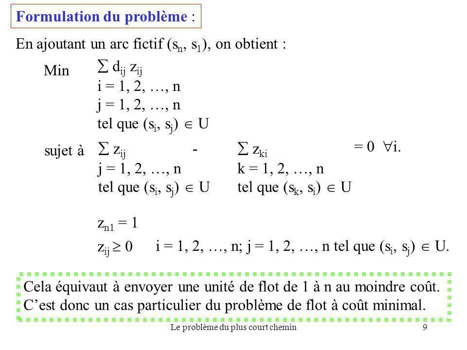 Le problème du plus court chemin9 Formulation du problème : Min  d ij z ij i = 1, 2, …, n j = 1, 2, …, n tel que (s i, s j )  U sujet à  z ij j = 1