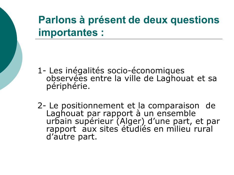 1- Les inégalités socio-économiques observées entre la ville de Laghouat et sa périphérie. 2- Le positionnement et la comparaison de Laghouat par rapp