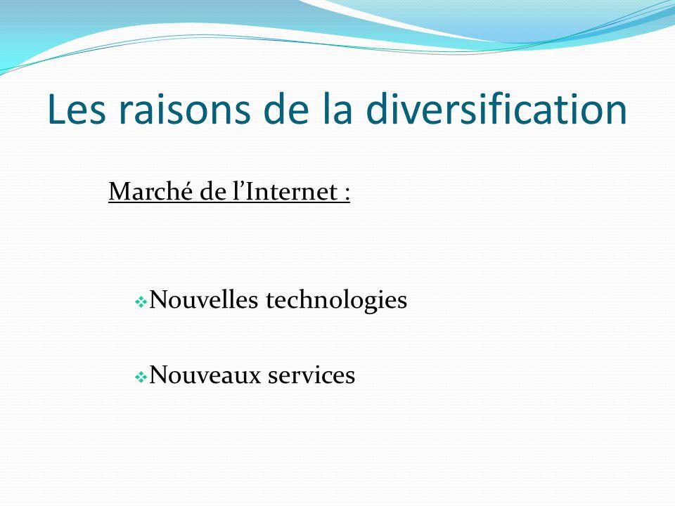 Les raisons de la diversification Marché de l'Internet :  Nouvelles technologies  Nouveaux services
