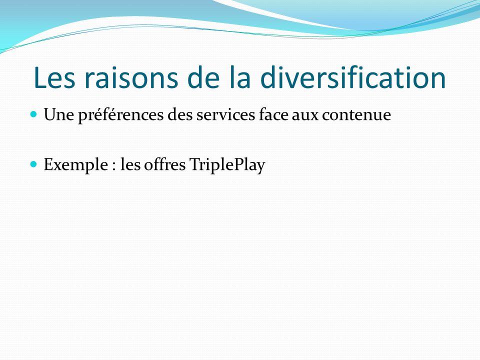 Les raisons de la diversification  Une préférences des services face aux contenue  Exemple : les offres TriplePlay