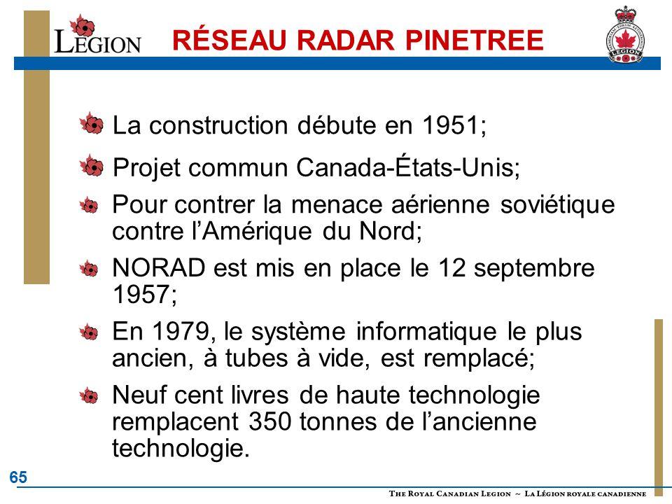 65 RÉSEAU RADAR PINETREE La construction débute en 1951; Projet commun Canada-États-Unis; Pour contrer la menace aérienne soviétique contre l'Amérique du Nord; NORAD est mis en place le 12 septembre 1957; En 1979, le système informatique le plus ancien, à tubes à vide, est remplacé; Neuf cent livres de haute technologie remplacent 350 tonnes de l'ancienne technologie.