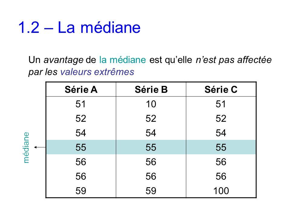 1.2 – La médiane Un avantage de la médiane est qu'elle n'est pas affectée par les valeurs extrêmes Série ASérie BSérie C 511051 52 54 55 56 59 100 méd