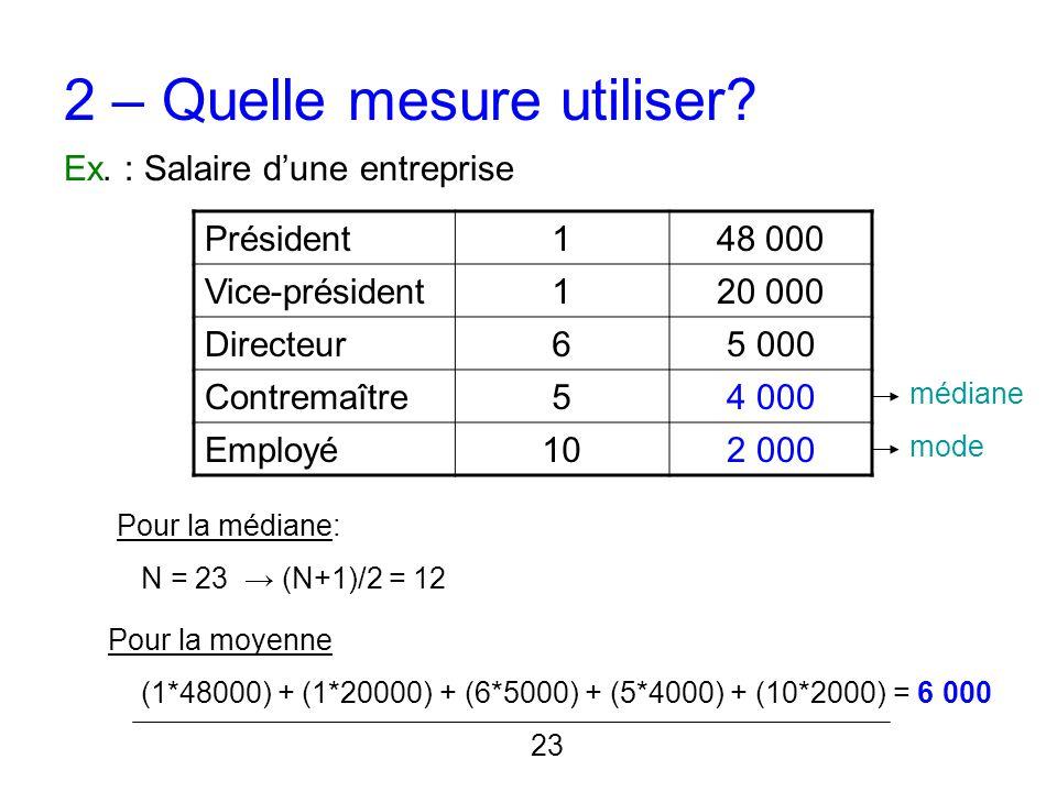 2 – Quelle mesure utiliser? Ex. : Salaire d'une entreprise Président148 000 Vice-président120 000 Directeur65 000 Contremaître54 000 Employé102 000 mo