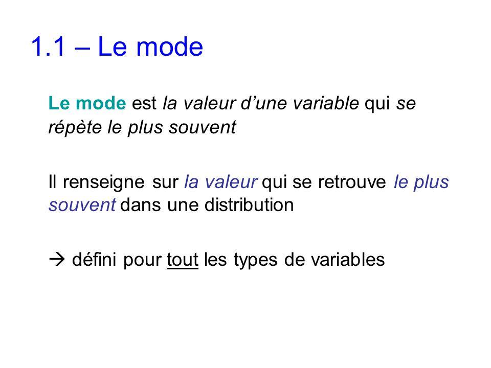 1.1 – Le mode Le mode est la valeur d'une variable qui se répète le plus souvent Il renseigne sur la valeur qui se retrouve le plus souvent dans une d