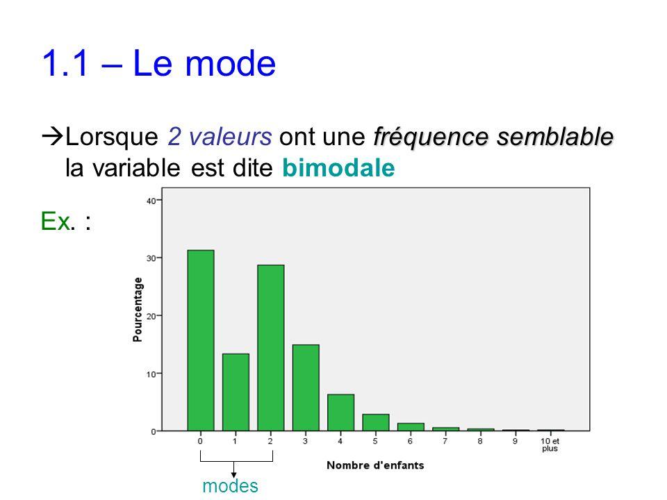 1.1 – Le mode fréquence semblable  Lorsque 2 valeurs ont une fréquence semblable la variable est dite bimodale Ex. : modes
